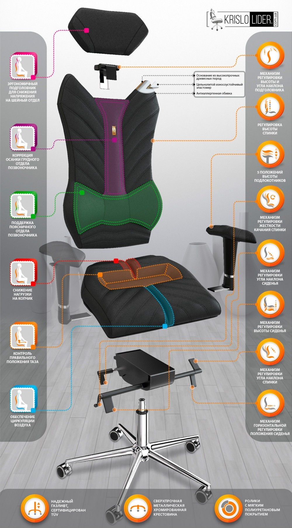 Крісло Classic Maxi - 4